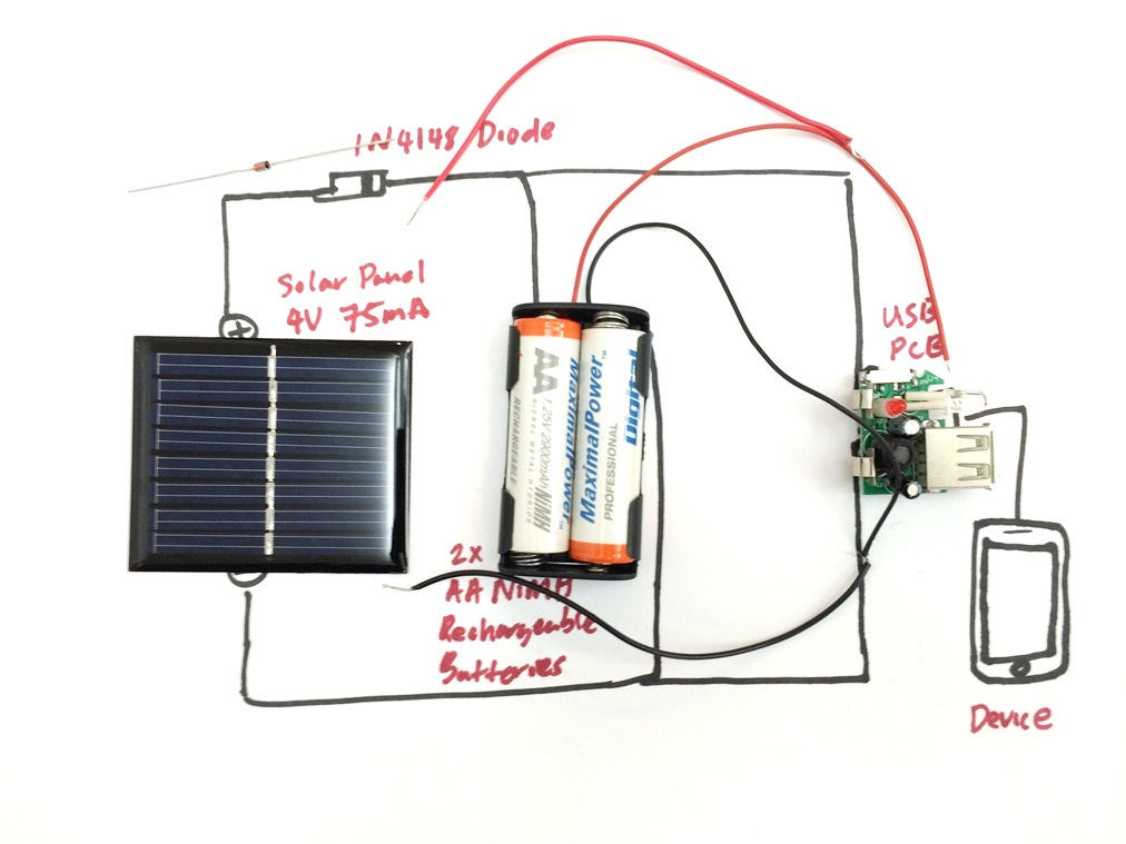 diy solar phone charger schematic  diy  get free image
